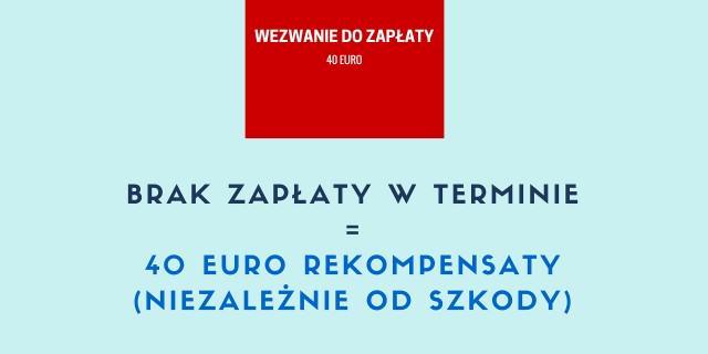 40 EURO rekompensaty za brak terminowej zapłaty. Kto i w jakich przypadkach może na nią liczyć